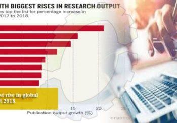 رشد تولیدات علمی پاکستان