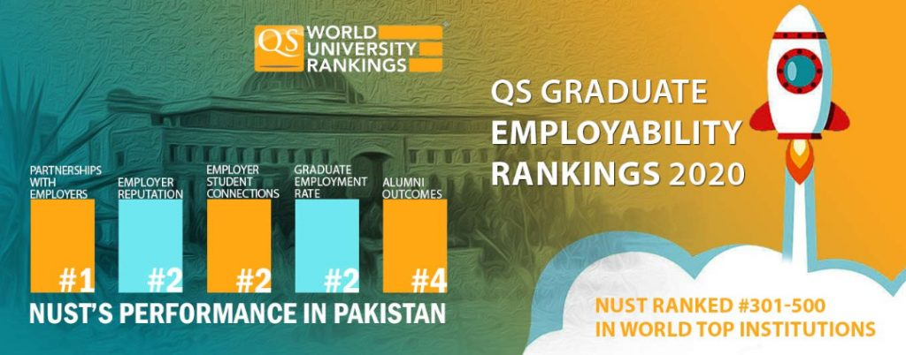 دانشگاه NUST پاکستان 1
