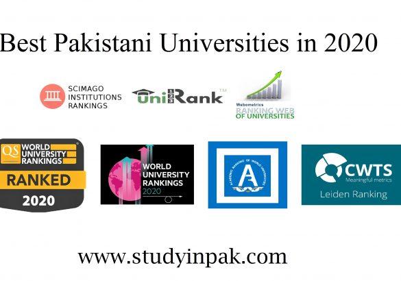 Internationally Ranked Best Universities of Pakistan 2020